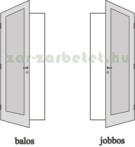 Jobbos vagy balos ajtó, nyitásirány